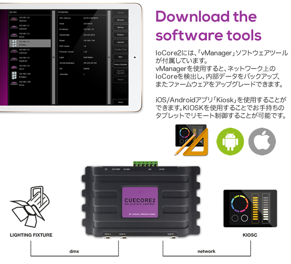 VISUAL PRODUCTION TIMECORE MTC IOCORE CUELUX 価格 販売 代理店