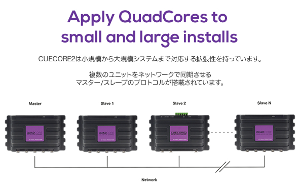 VISUAL PRODUCTION CUADCORE CUECORE2 MTC IOCORE CUELUX 価格 販売 代理店
