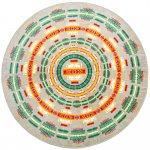 PENDLETON『Printed Round Towel』(Chief Jospeh Khaki)