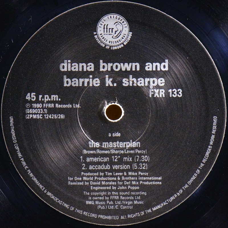 Diana Brown and Barrie K Sharpe Diana Brown and Barrie K. Sharpe Sun Worshippers