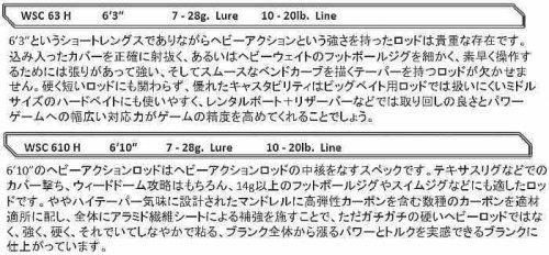 レジットデザイン ワイルドサイド WSC 63 H ご予約! 2017追加モデル