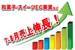 読み物 和菓子・スイーツEC事業で7−8月の売上が伸長