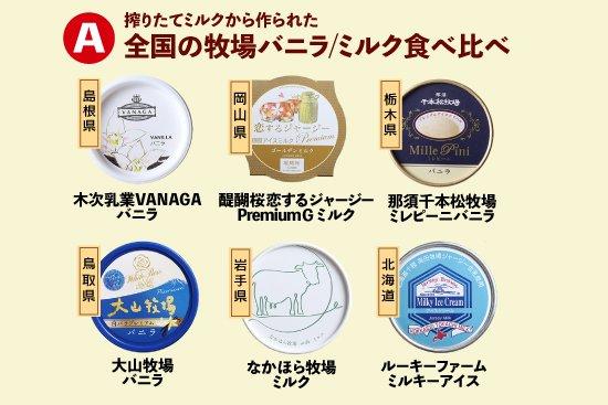 【2種類選択】 全国 ご当地アイスクリーム セットを食べつくせ!【画像2】