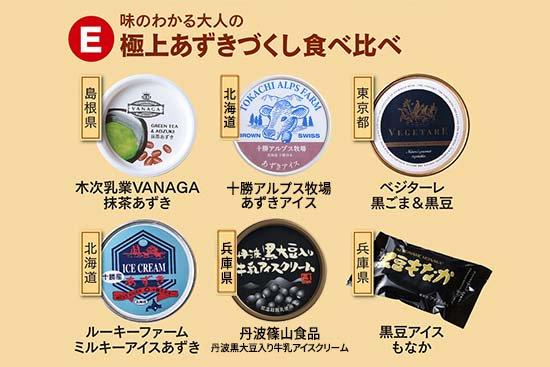 【2種類選択】 全国 ご当地アイスクリーム セットを食べつくせ!【画像6】