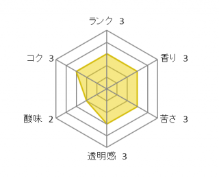 <img class='new_mark_img1' src='https://img.shop-pro.jp/img/new/icons30.gif' style='border:none;display:inline;margin:0px;padding:0px;width:auto;' />カフェレスコーヒー・コロンビア