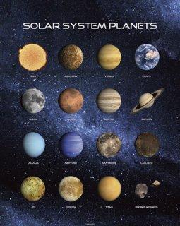 太陽系の惑星 ポスター(ミニサイズ)