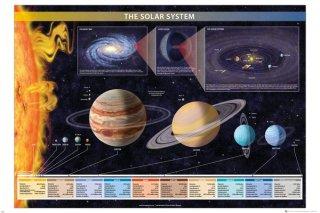 太陽系 ポスター