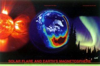 太陽フレアと地球の磁気 ポスター
