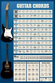 ギターコード ポスター